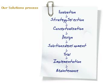 solutions process steps